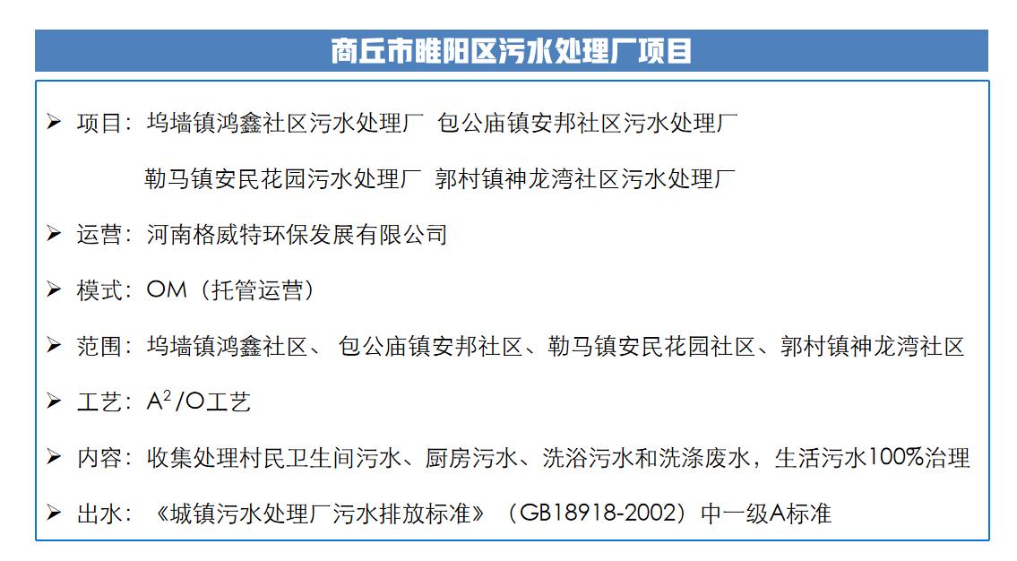 商丘市睢阳区贝博体彩app处理厂项目