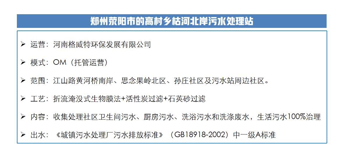 郑州荥阳市的高村乡枯河北岸贝博体彩app处理站